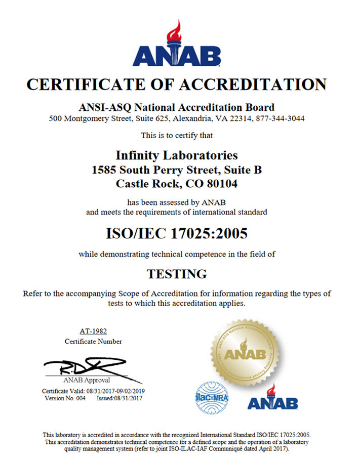 ISO 17025 Certificate (ANAB)